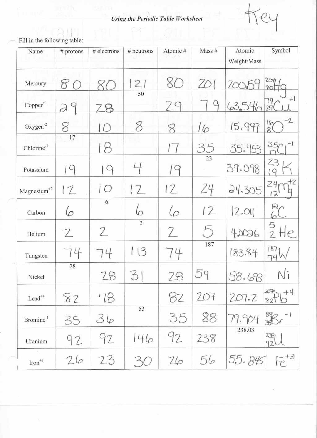 Atomic Structure Worksheet Chemistry - Briefencounters Worksheet ...